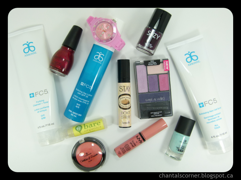 Favourite Products of 2014
